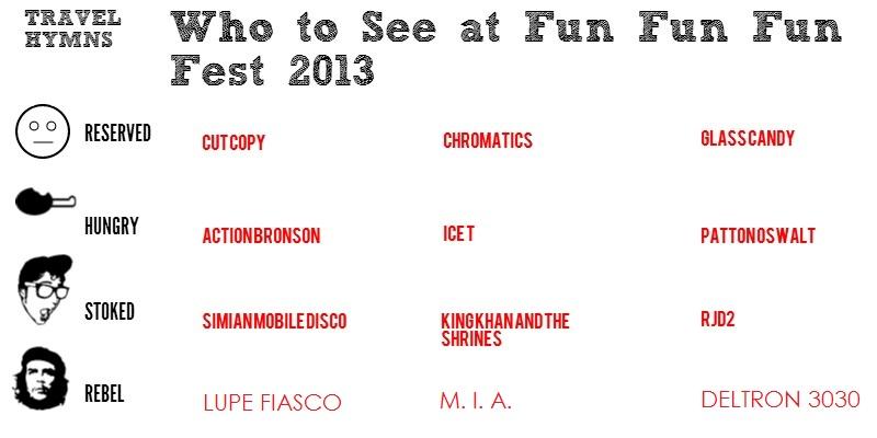 fun fun fun fest 2013 guide