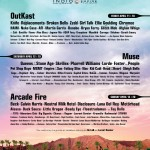 2014 Coachella Lineup Tonight?